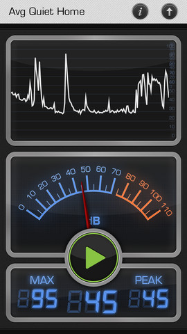 decibel meter on a phone